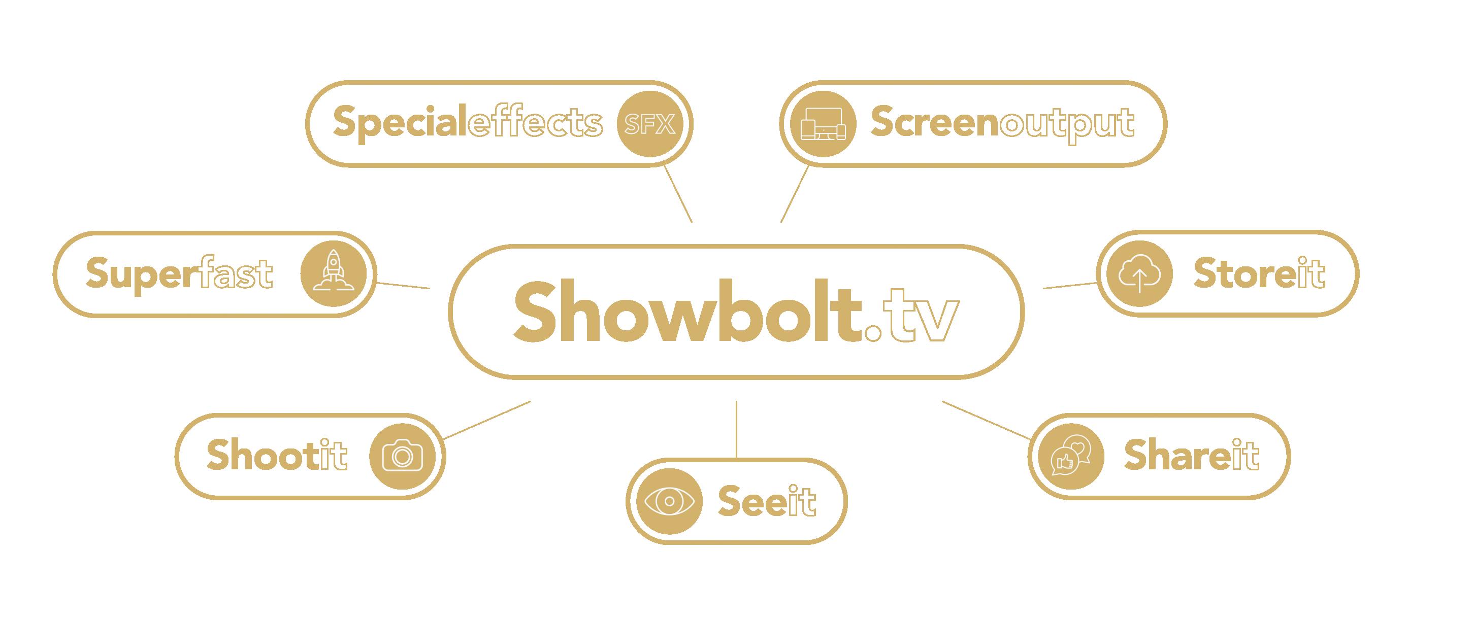 Showbolt TV